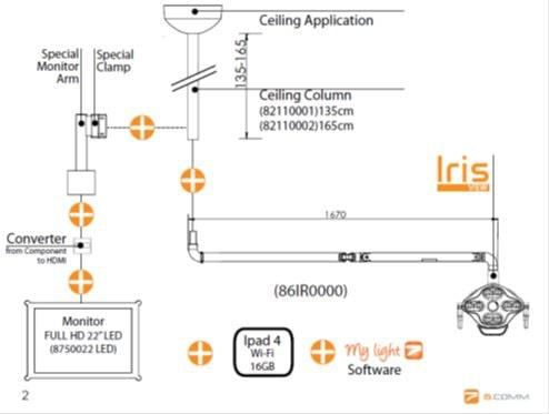 Iris-View-Ceiling-Mount-Option