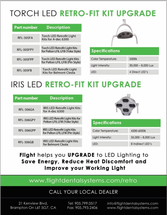 Retrofit-LED-2